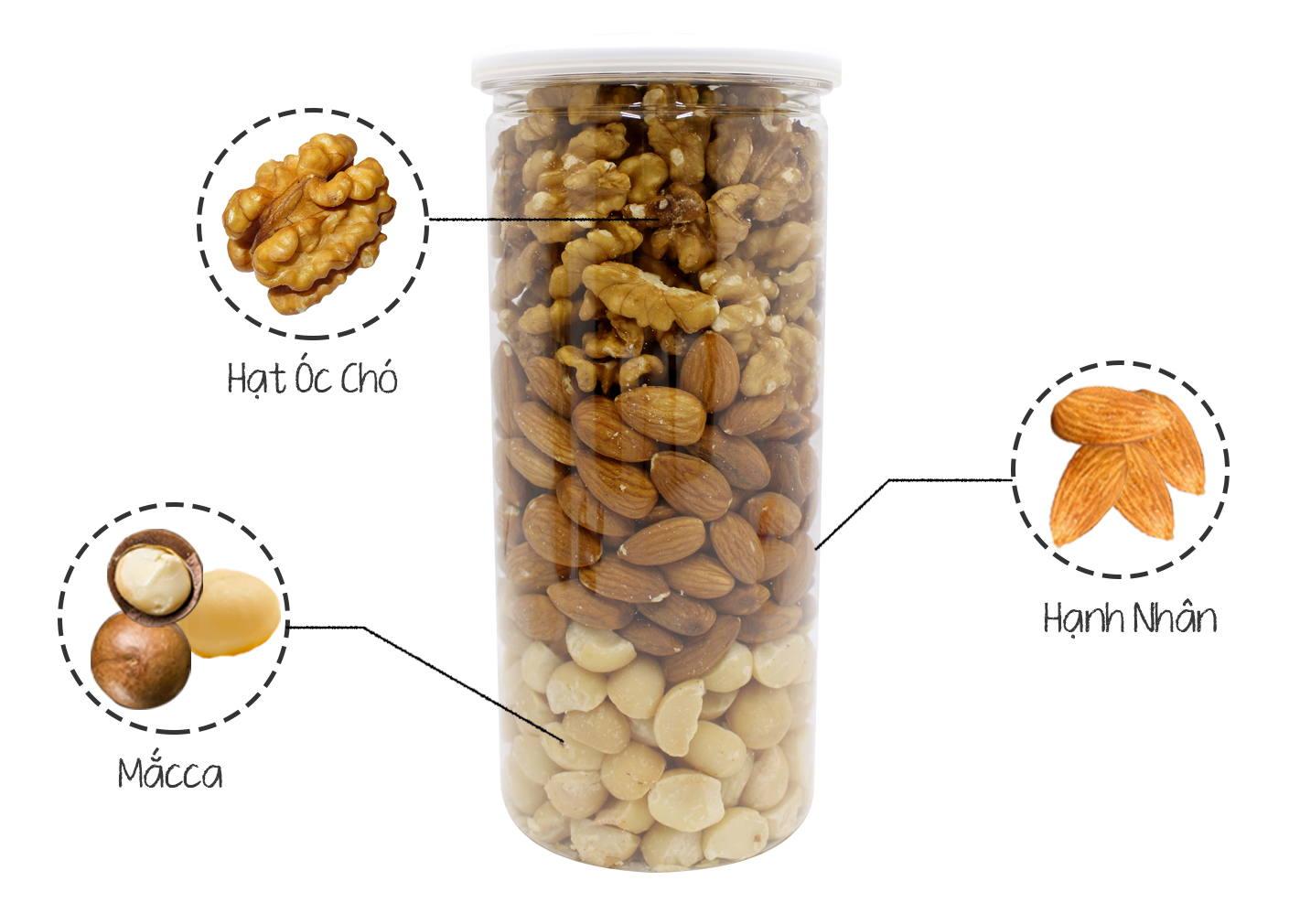 hat mix hanh nhan oc cho macca dk harvest (4)